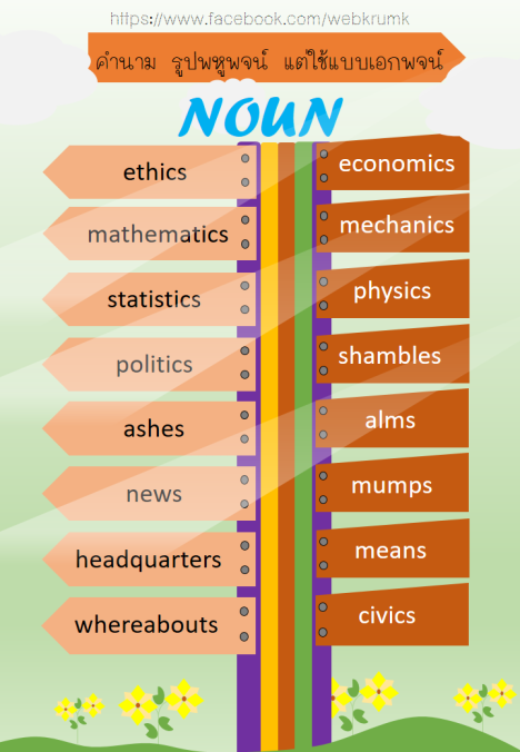 noun pluralassingular