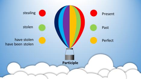 participle.png