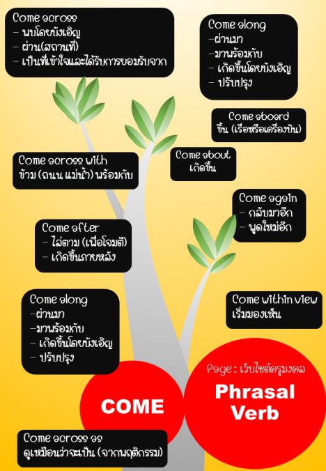 come phrasal